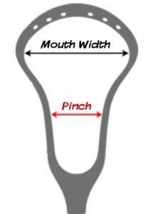 lacrosse head mouth vs pinch